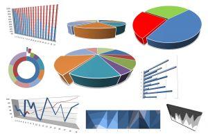 Opracowania statystyczne